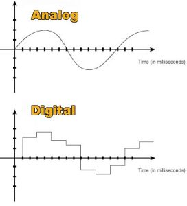 What's the difference between analogue and digital effects?