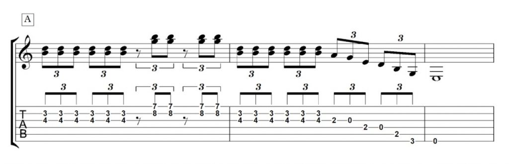 How to practise playing and feeling guitar rhythm